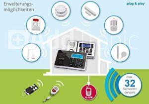 Olympia Protect 9061 Sicherheit Plus Alarmanlage GSM Funk Set 1 x Bewegungsmelder 7 x Tür Fenster/Kontakte und Fernbedienung - 2